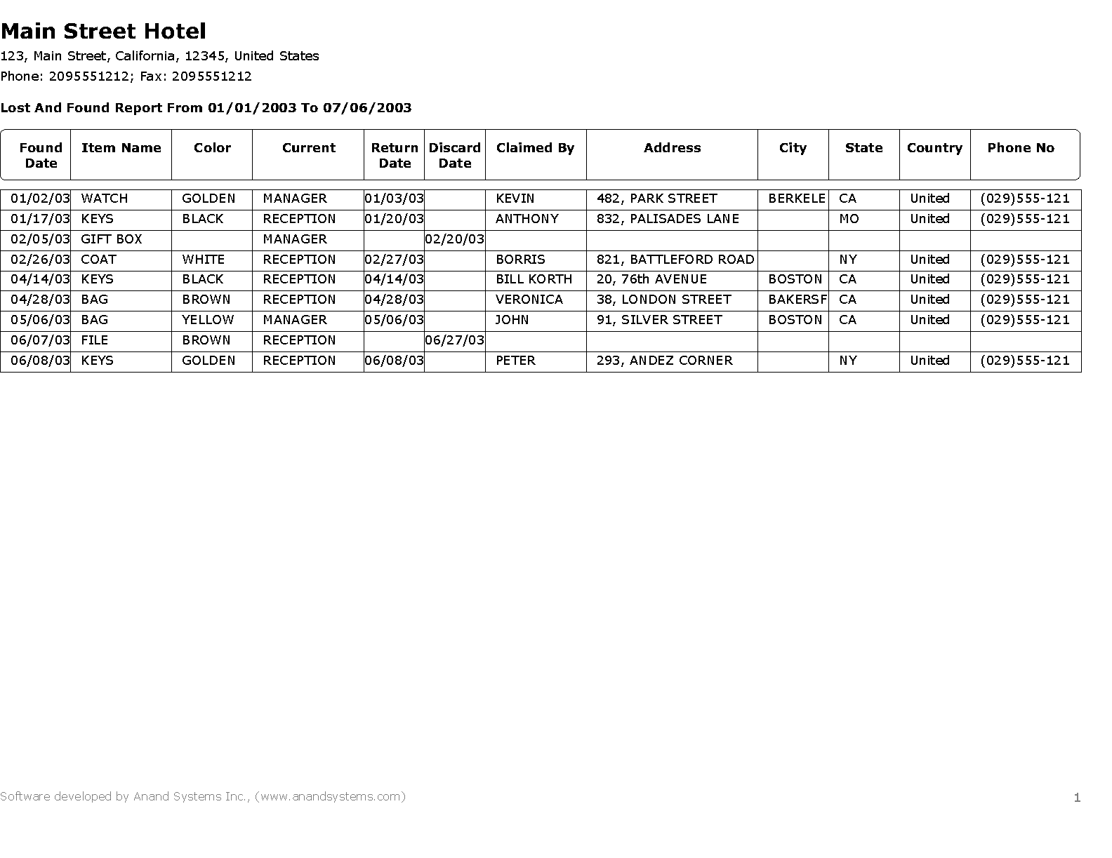 features of our hotel software